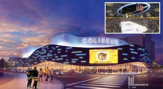 coliseum-is